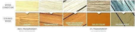Behr Solid Concrete Stain Color Chart Deck Stain Colors Cabot Deck Stain Colors Lowes Deck Stain