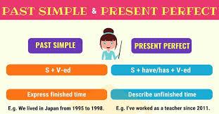 Present Perfect Vs Past Simple Useful Differences 7 E S L