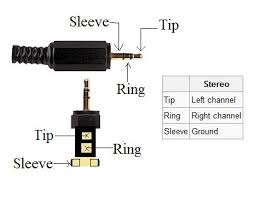 1 8 stereo jack wiring diagram 1 wiring diagrams 1 8 stereo jack wiring