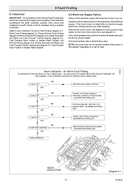 Fault Finding Flow Chart 9 Fault Finding Glow Worm Ultimate 60ff User Manual Page
