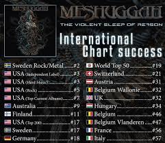 Meshuggah Hit Top 20 Of World Charts International Chart