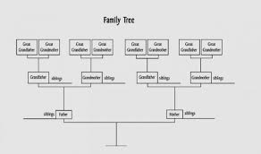 Diagram For Family Tree 10 11 Family Tree Diagram Maker Jadegardenwi Com