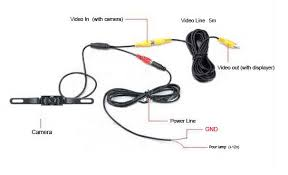 reverse camera wiring diagram on reverse images free download Video Camera Wiring Diagram car rear view camera installation ford f 250 wiring diagram nissan reverse camera wiring diagram video camera wiring diagram