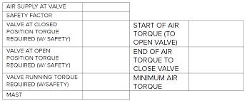 Pneumatic Cylinder Size Chart Thorough Pneumatic Cylinder Size Chart 2019