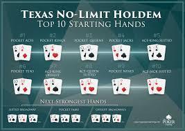 Poker Hands List Best Texas Holdem Poker Hands Rankings In