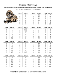 Halloween Graphing Worksheets Middle School Worksheets for all ...