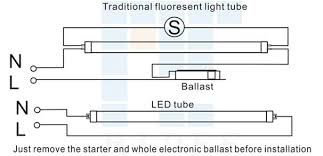 led t8 ballast wiring diagram car wiring diagram download Led Fluorescent Tube Replacement Wiring Diagram 4 lamp t12 ballast wiring diagram facbooik com led t8 ballast wiring diagram 4 lamp t12 ballast wiring diagram facbooik led fluorescent tube wiring diagram