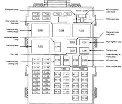 2001 f150 fuse box diagram discernir net 2003 ford 150 wiring 2004 ford f150 stereo wiring diagram at 2003 Ford F150 Wiring Diagram