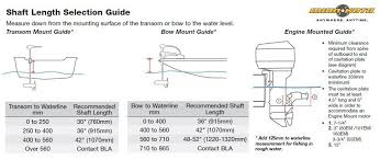 Outboard Motor Shaft Length Chart What Is A Shaft