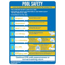 Sandleford 450 X 600mm Pool Resuscitation Chart Plastic Sign