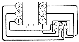 what is the firing order of a 1996 ford mustang (3 8 liter)? xxxxx 2008 Ford Mustang Shelby GT500 at 1996 Ford Mustang Wiring Harness