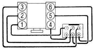 2001 ford taurus plug wire diagram wiring diagram libraries 2001 ford taurus plug wire diagram