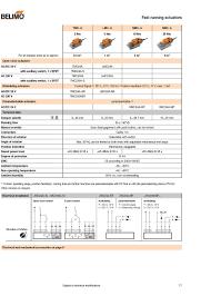 belimo actuators wiring diagram for maxresdefault jpg wiring diagram Belimo Actuators Wiring Diagram belimo actuators wiring diagram with vzduch en strc3a1nka 17 jpg belimo actuators wiring diagram