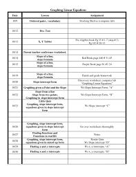 appealing algebraic equations chart algebra graphing linear worksheets kuta 06b28a6cbb11e5fa8ec217b3a70 graphing linear equations worksheets worksheet