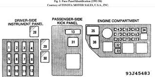 1990 toyota fuse box diagram example electrical wiring diagram \u2022 toyota supra fuse box 2000 camry fuse box diagram fresh fuse box for 1990 toyota camry rh amandangohoreavey com 1990 toyota supra fuse box diagram 1990 toyota supra fuse box