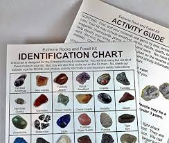 Rock And Gem Identification Chart Rock And Mineral Identification Chart Www
