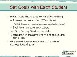 Accelerated Reader Reading Level Chart Have You Been Using Ar To Its Full Capacity Ppt Video