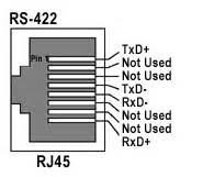 similiar standard rs 232 pinout keywords besides db9 terminal block pinout on rs 485 db9 pinout diagram