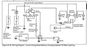 wiring diagrams for kohler engines the wiring diagram i have a kohler ch20s engine on a hobart welder champion 10 000 wiring diagram