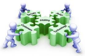 concept of utility, total utility and marginal utility.