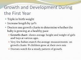 Physical Development Of Infants Ppt Download