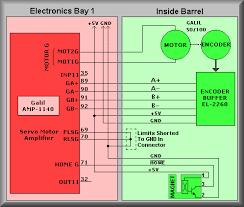 motor encoder wiring motor image wiring diagram deimos electronics manual barrel stage wiring el 3056 on motor encoder wiring