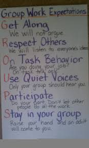 Anchor Charts Are A Staple In Any Elementary School