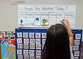 Create Calendar Chart Create Your Own Classroom Weather Chart Weather Activities
