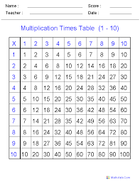 Math Facts Chart Multiplication Worksheets Dynamically Created