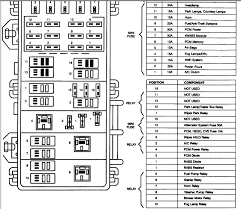 i need a fuse panel diagram for a 1998 mazda b2500 graphic