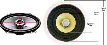 Car Speaker Sizes A Complete Guide 2019 By Stereo Authority