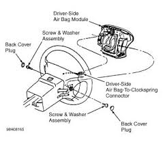 1994 ford f150 clock spring replacement electrical problem 1994 clockspring is located on steering column between steering wheel and combination switch disable air bag system leave negative battery cable disconnected