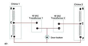 doorbell wiring diagram dc diy wiring diagrams \u2022 wiring diagram for a ring doorbell doorbell wiring diagram dc wiring rh westpol co doorbell wire connection diagram doorbell diagram connections