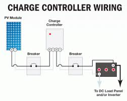 mppt charge controller advantages compare to standard pwm charge controller wiring