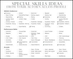How To Write A Skills Resume Skill Based Resume Samples How Skills