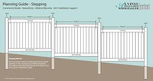 installing vinyl fence an example of a stepped installation using our rainier privacy fence installing vinyl