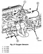 1997 jeep grand cherokee o2 sensor wiring diagram 1997 o2 sensor bank 2 sensor 2 jeep cherokee forum on 1997 jeep grand cherokee o2 sensor 1997 jeep cherokee o2 sensor wiring diagram