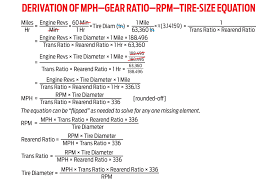 where does the 336 e from in the sd rpm gear ratio tire size formula hot rod network