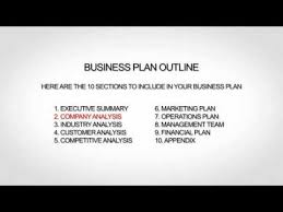 Personal Trainer Business Plans Personal Trainer Business Plan Outline Youtube