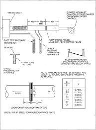 Static Pressure Hvac Chart Hvac Air Duct Leakage Test Manual