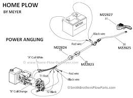 plow wiring diagram plow image wiring diagram meyers wiring harness diagram meyers wiring diagrams on plow wiring diagram