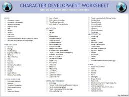 best character development ideas writing  what do you know about your characters