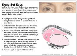 how to apply shadow to deep set eyes more makeup in 2019 deep set eyes makeup deep set eyes eye makeup