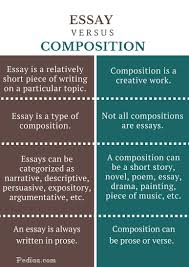 expository argumentative essay drugs essay academic guide to  difference between essay and composition