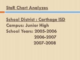 Ppt Star Chart Analysis And Presentation Powerpoint