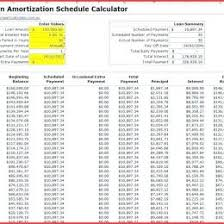 Pay Off Mortgage Early Calculator Amortization Schedule Early Mortgage Payoff Calculator Spreadsheet Mortgage