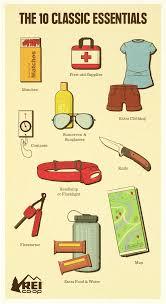The Ten Essentials for Camping \u0026 Hiking - REI Expert Advice