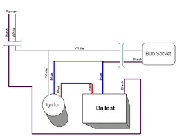 ballast wiring diagram in addition ho ballast wiring diagram on 4 wiring diagram for ceiling light led tube light wiring diagram 4