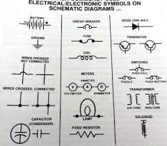 car schematic electrical symbols defined Common Electrical Symbols Automotive Wiring Diagram car schematic electrical symbols