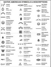 navajo designs meanings. Delighful Designs Navajo Symbols And Their Meanings Gallery Free Symbol Design Online Throughout Designs V